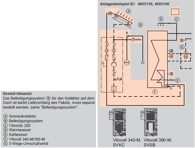 viessmann solarpaket zur trinkwassererw rmung und heizungsunterst tzung r cklaufumschaltung. Black Bedroom Furniture Sets. Home Design Ideas